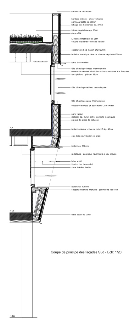 SDSO 14 coupe de principe